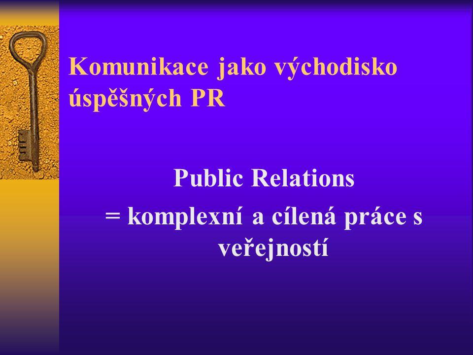 Komunikace jako východisko úspěšných PR