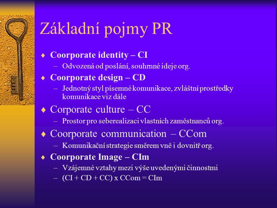 Základní pojmy PR Corporate culture – CC