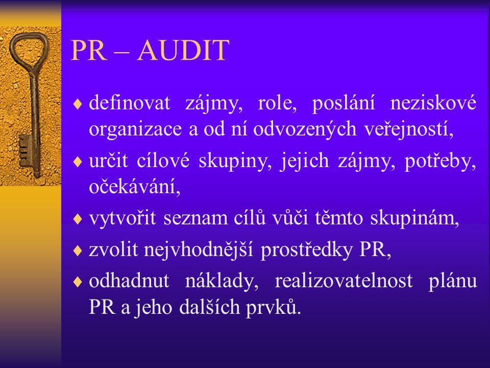 PR – AUDIT definovat zájmy, role, poslání neziskové organizace a od ní odvozených veřejností,