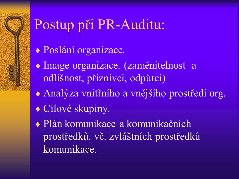 Postup při PR-Auditu: Poslání organizace.