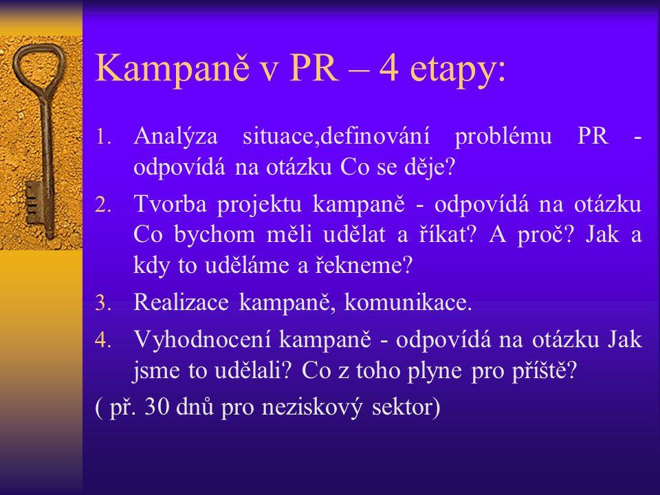 Kampaně v PR – 4 etapy: Analýza situace,definování problému PR - odpovídá na otázku Co se děje