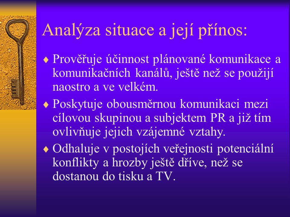 Analýza situace a její přínos: