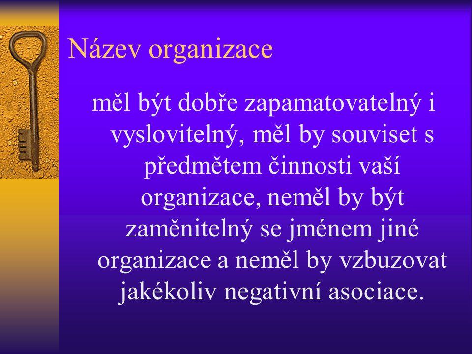 Název organizace