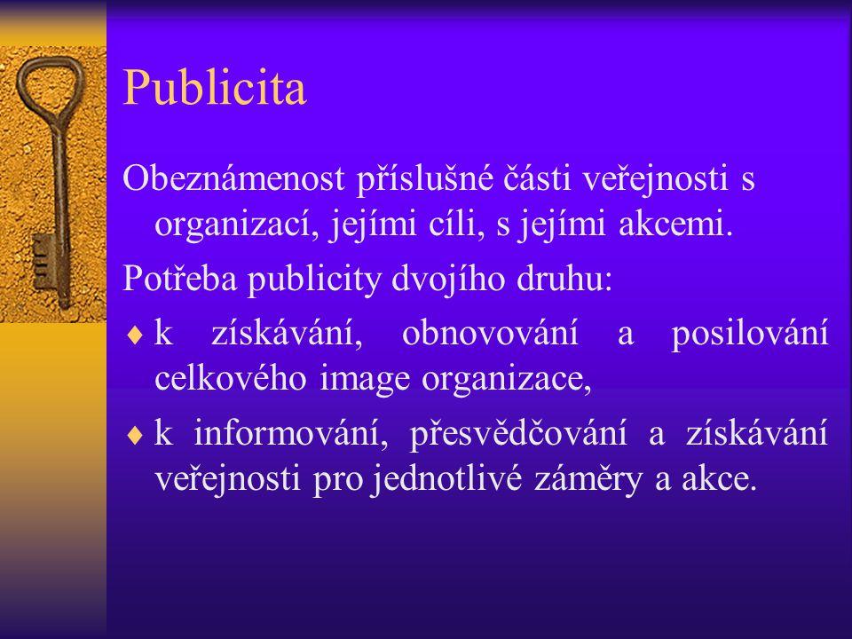 Publicita Obeznámenost příslušné části veřejnosti s organizací, jejími cíli, s jejími akcemi. Potřeba publicity dvojího druhu: