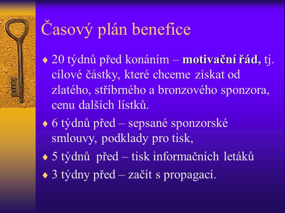 Časový plán benefice