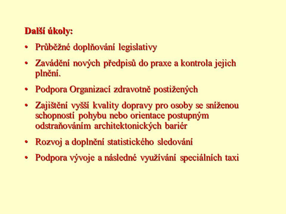 Další úkoly: Průběžné doplňování legislativy. Zavádění nových předpisů do praxe a kontrola jejich plnění.