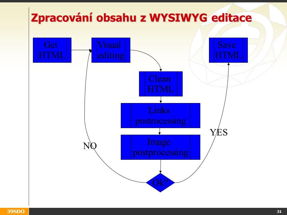 Zpracování obsahu z WYSIWYG editace
