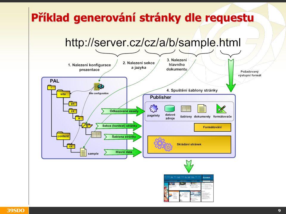 Příklad generování stránky dle requestu