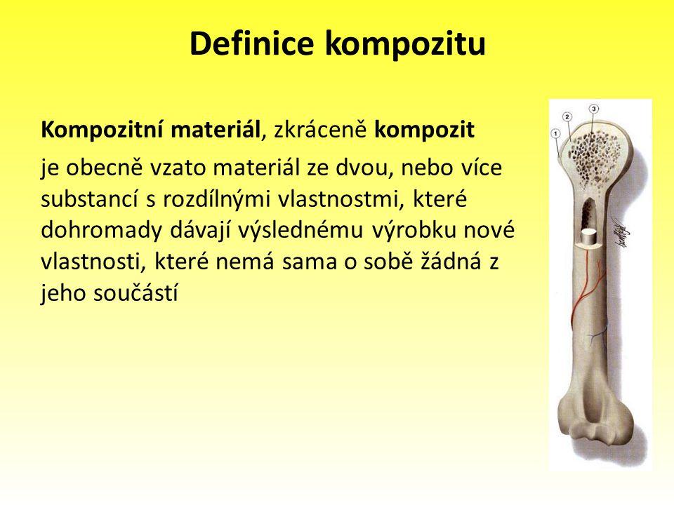 Definice kompozitu