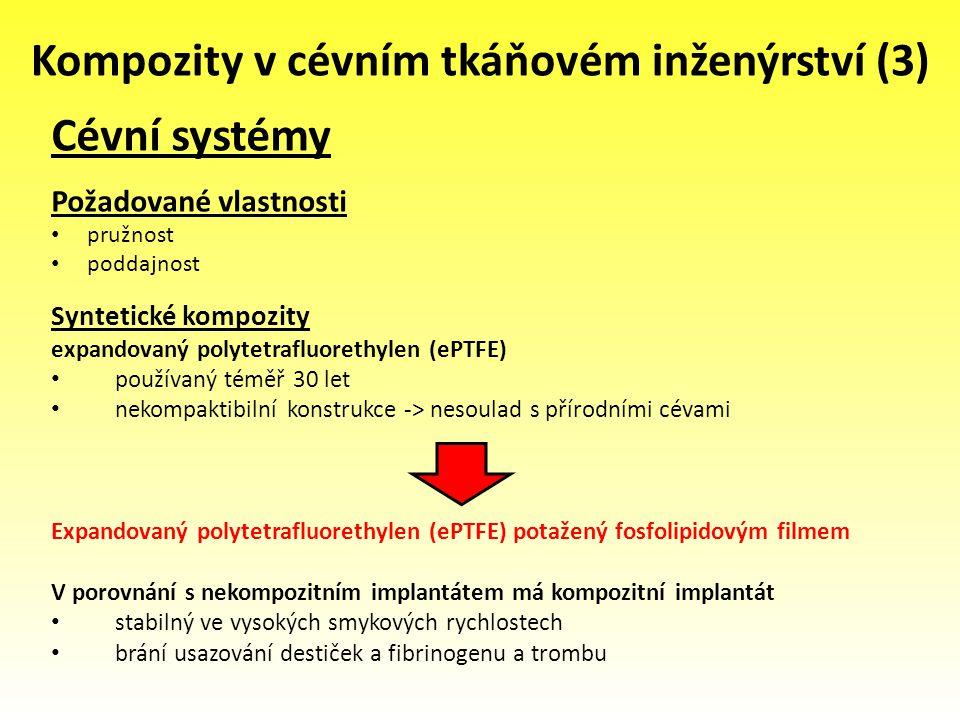 Kompozity v cévním tkáňovém inženýrství (3)