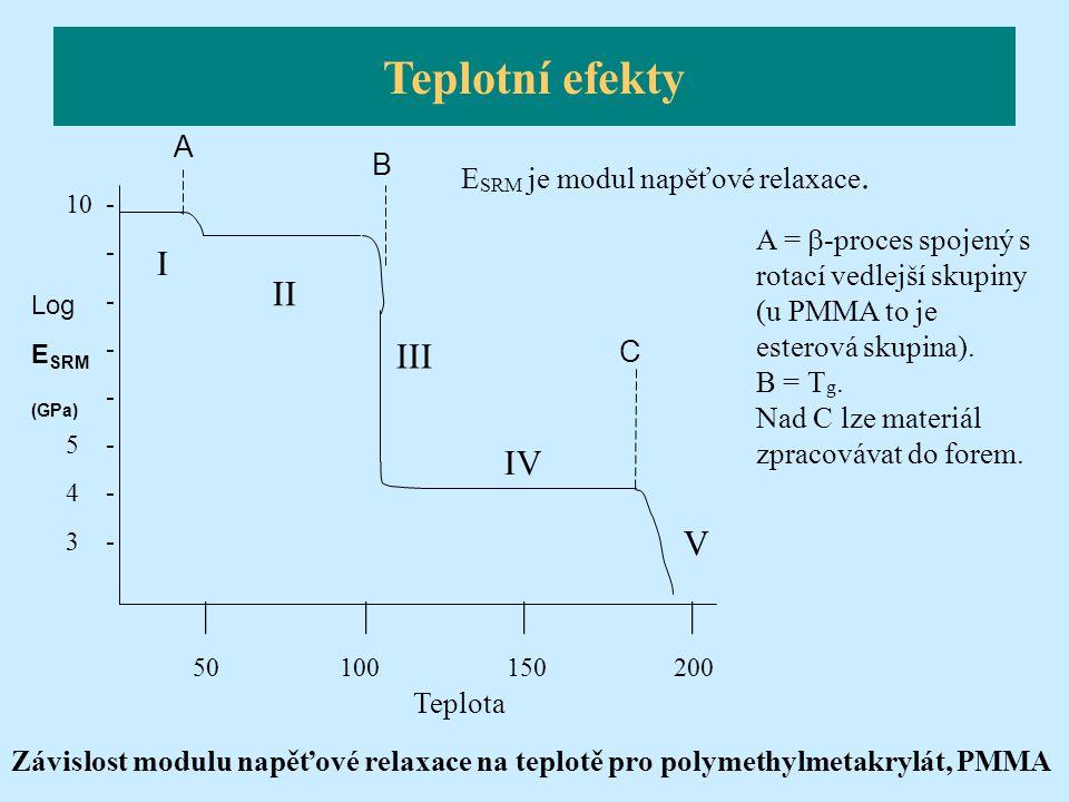 Teplotní efekty I II III IV V | | | | A B