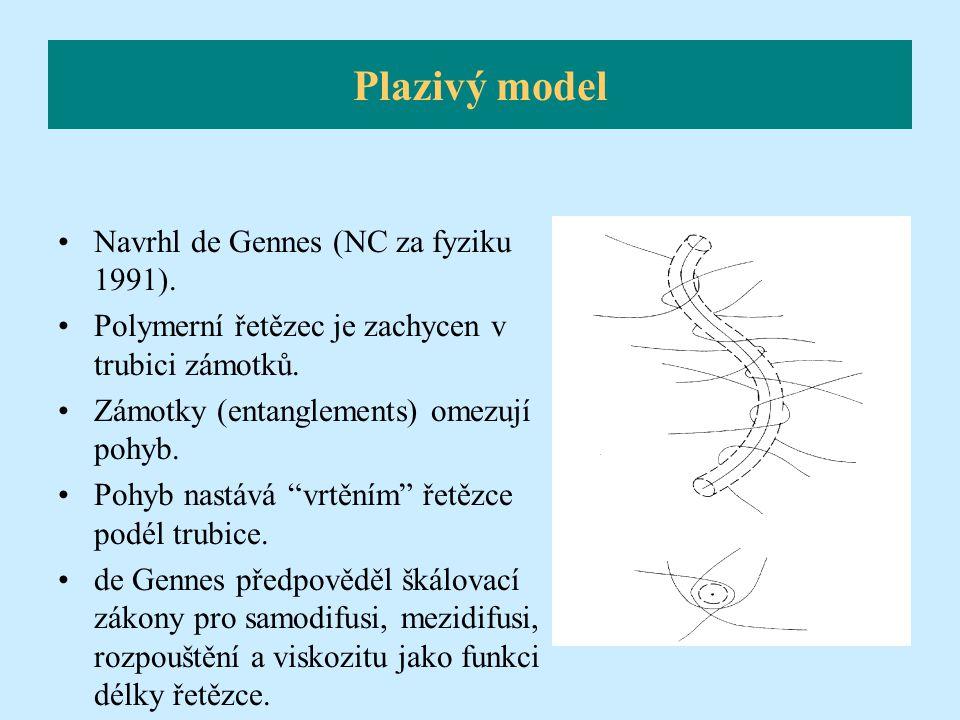 Plazivý model Navrhl de Gennes (NC za fyziku 1991).