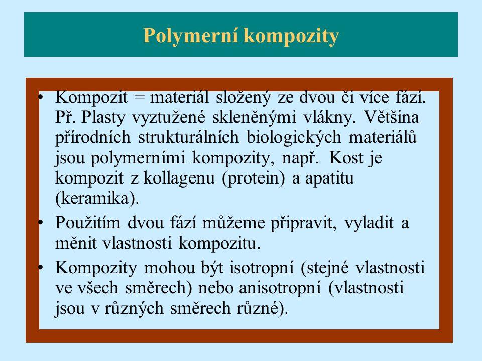 Polymerní kompozity