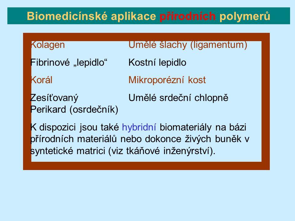 Biomedicínské aplikace přírodních polymerů