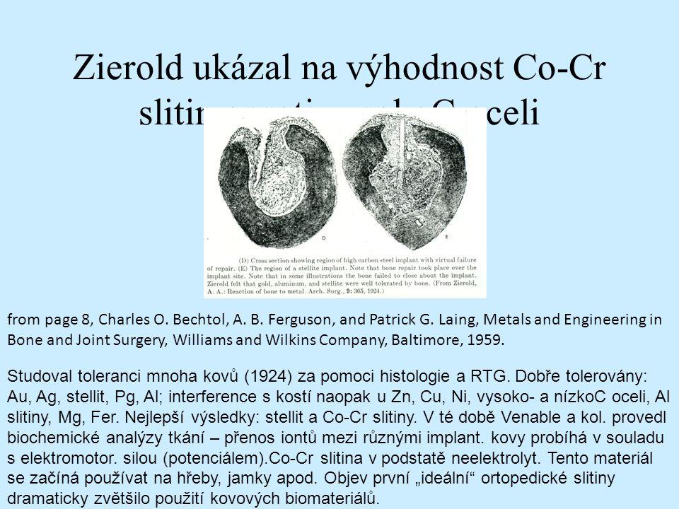 Zierold ukázal na výhodnost Co-Cr slitin oproti vysokoC oceli