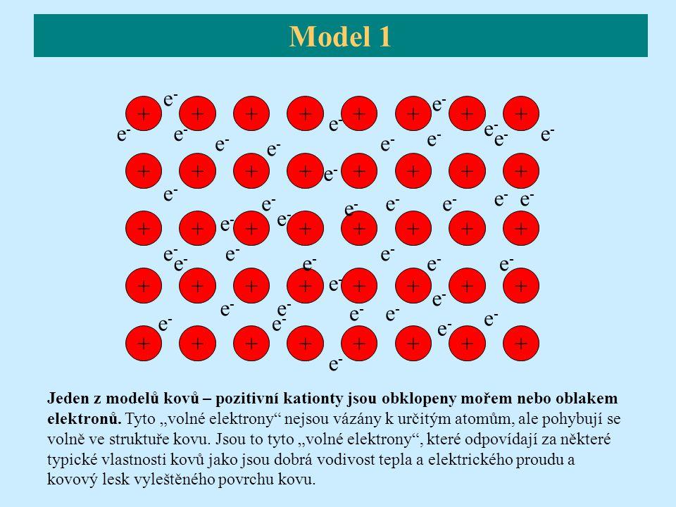 Model 1 + e-