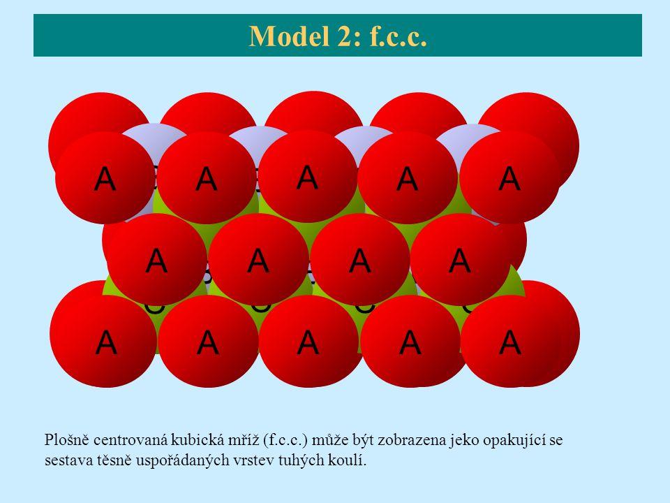 Model 2: f.c.c. A. B. C. A. C.