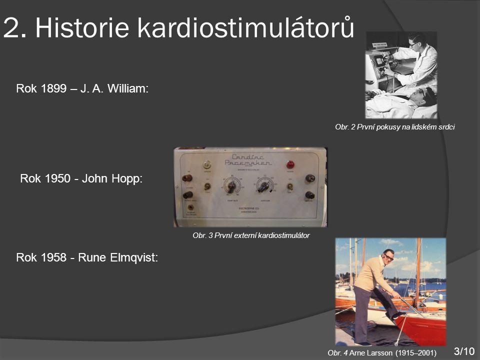 2. Historie kardiostimulátorů