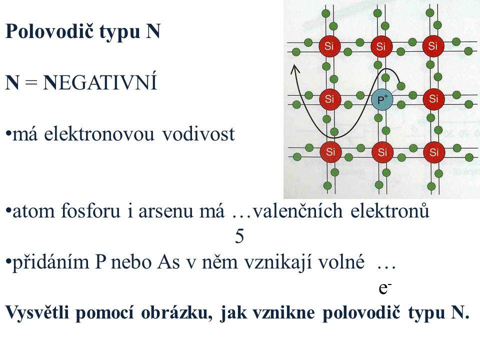 Vysvětli pomocí obrázku, jak vznikne polovodič typu N.