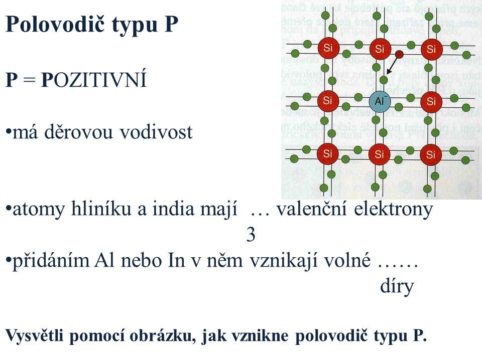 Vysvětli pomocí obrázku, jak vznikne polovodič typu P.