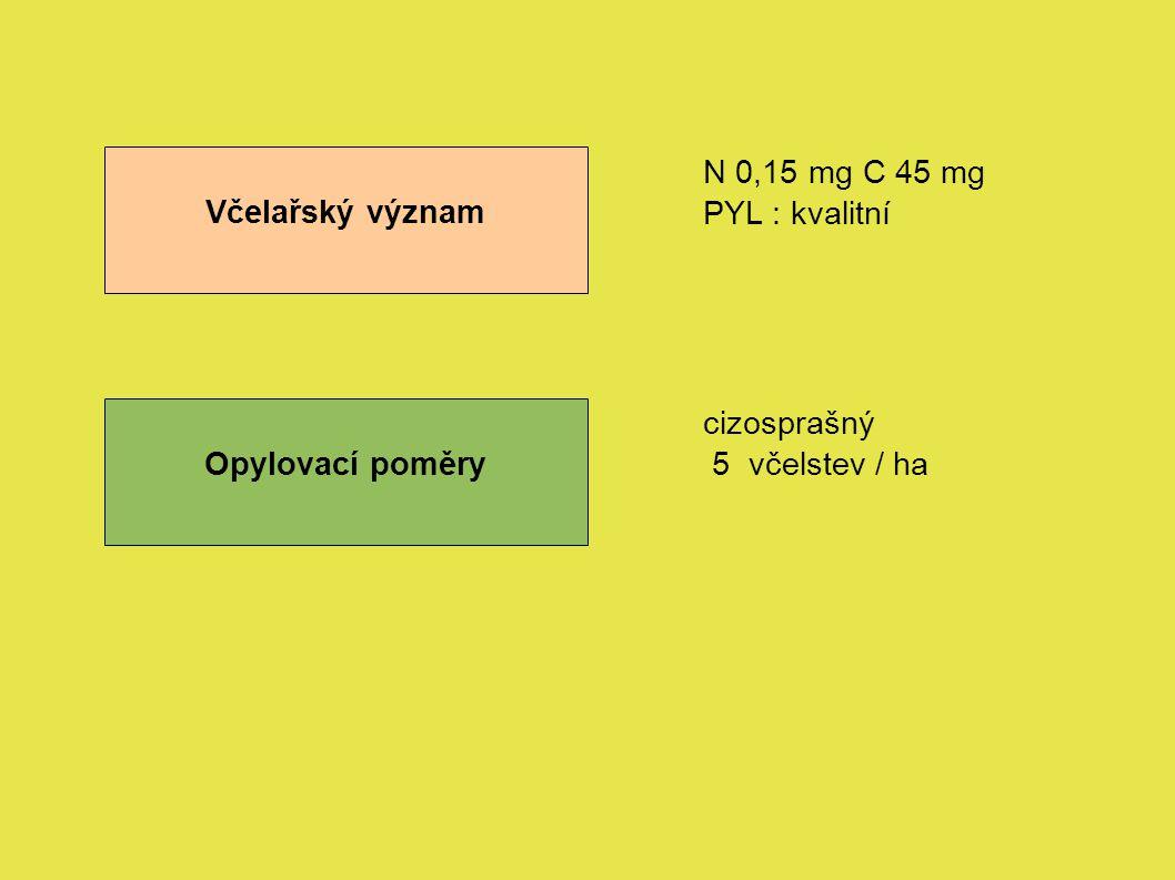 Včelařský význam N 0,15 mg C 45 mg PYL : kvalitní Opylovací poměry cizosprašný 5 včelstev / ha