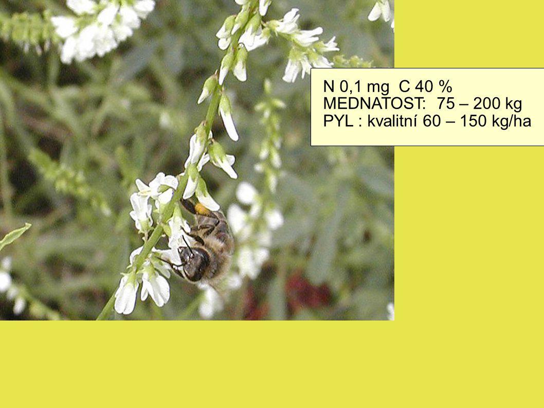 N 0,1 mg C 40 % MEDNATOST: 75 – 200 kg PYL : kvalitní 60 – 150 kg/ha