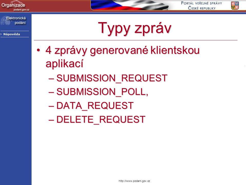 Typy zpráv 4 zprávy generované klientskou aplikací SUBMISSION_REQUEST