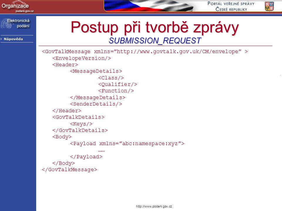 Postup při tvorbě zprávy SUBMISSION_REQUEST