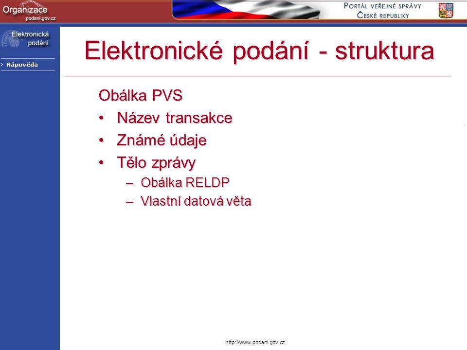 Elektronické podání - struktura