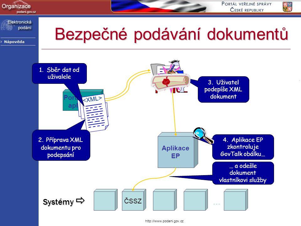 Bezpečné podávání dokumentů