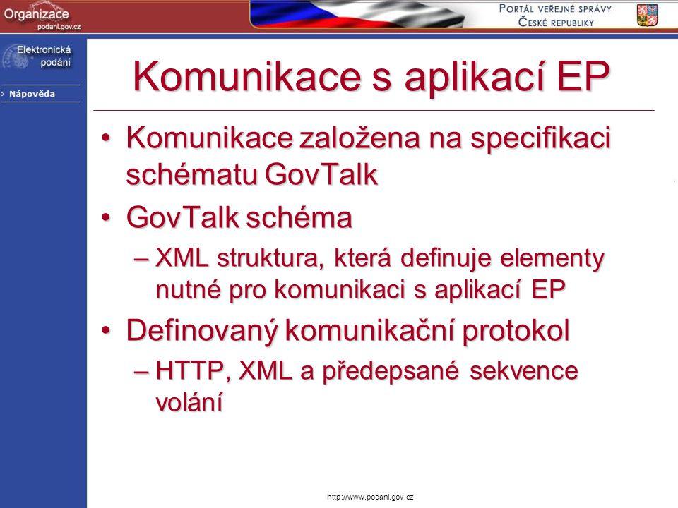 Komunikace s aplikací EP