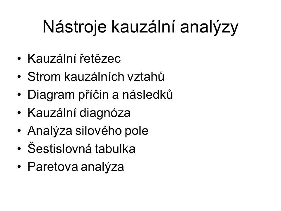 Nástroje kauzální analýzy
