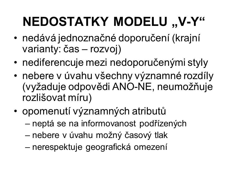"""NEDOSTATKY MODELU """"V-Y"""