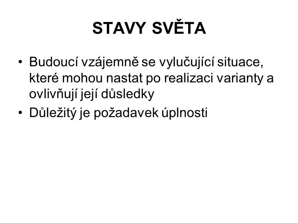 STAVY SVĚTA Budoucí vzájemně se vylučující situace, které mohou nastat po realizaci varianty a ovlivňují její důsledky.