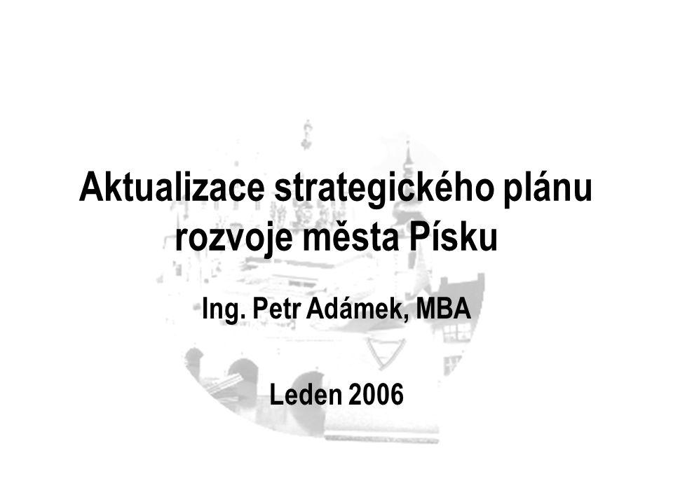 Aktualizace strategického plánu rozvoje města Písku