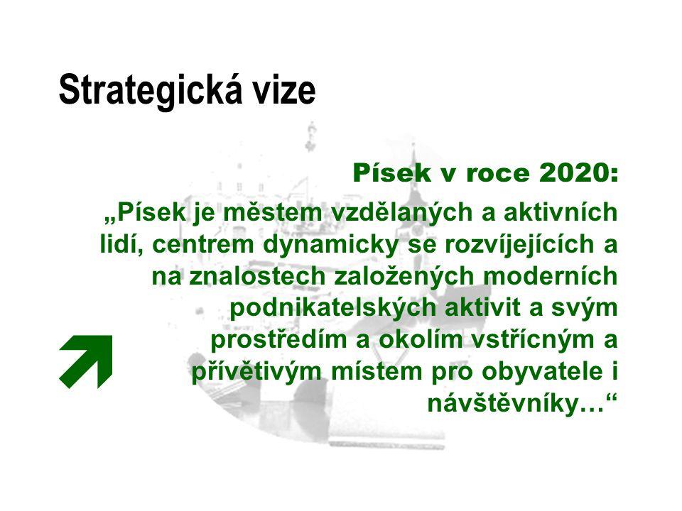  Strategická vize Písek v roce 2020: