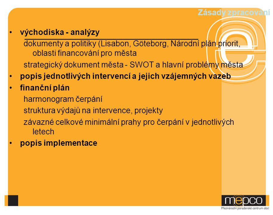 Zásady zpracování východiska - analýzy. dokumenty a politiky (Lisabon, Göteborg, Národní plán priorit, oblasti financování pro města.