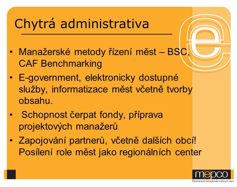 Chytrá administrativa