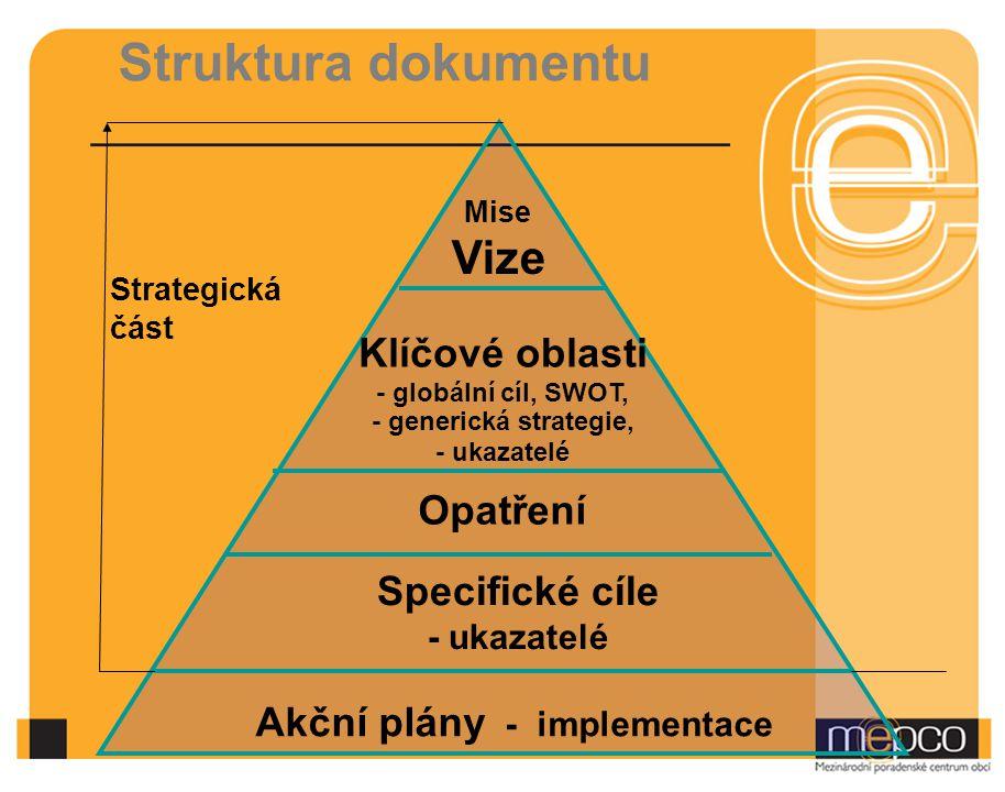 Akční plány - implementace