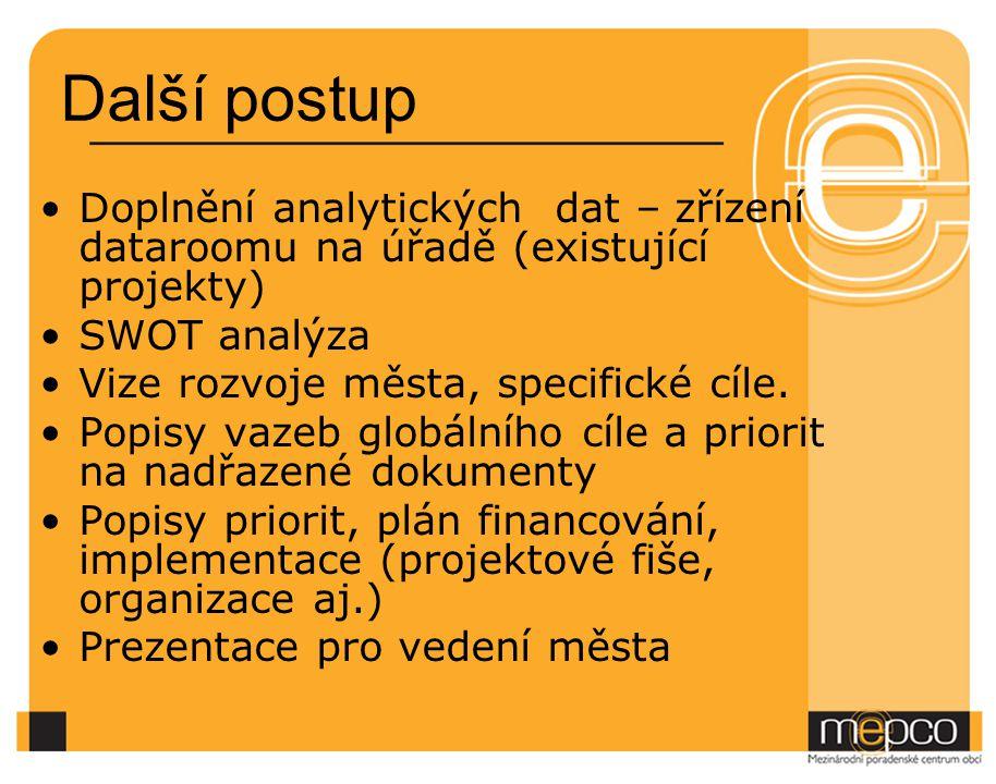 Další postup Doplnění analytických dat – zřízení dataroomu na úřadě (existující projekty) SWOT analýza.