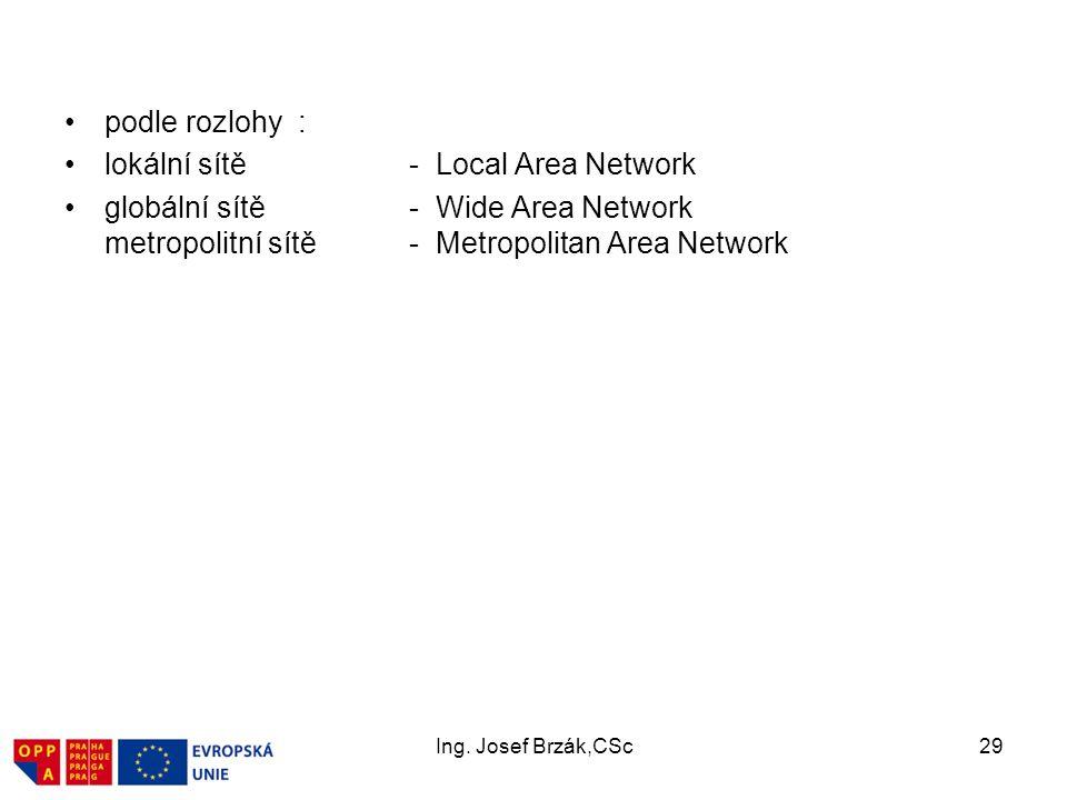 lokální sítě - Local Area Network