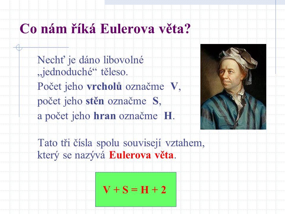 Co nám říká Eulerova věta