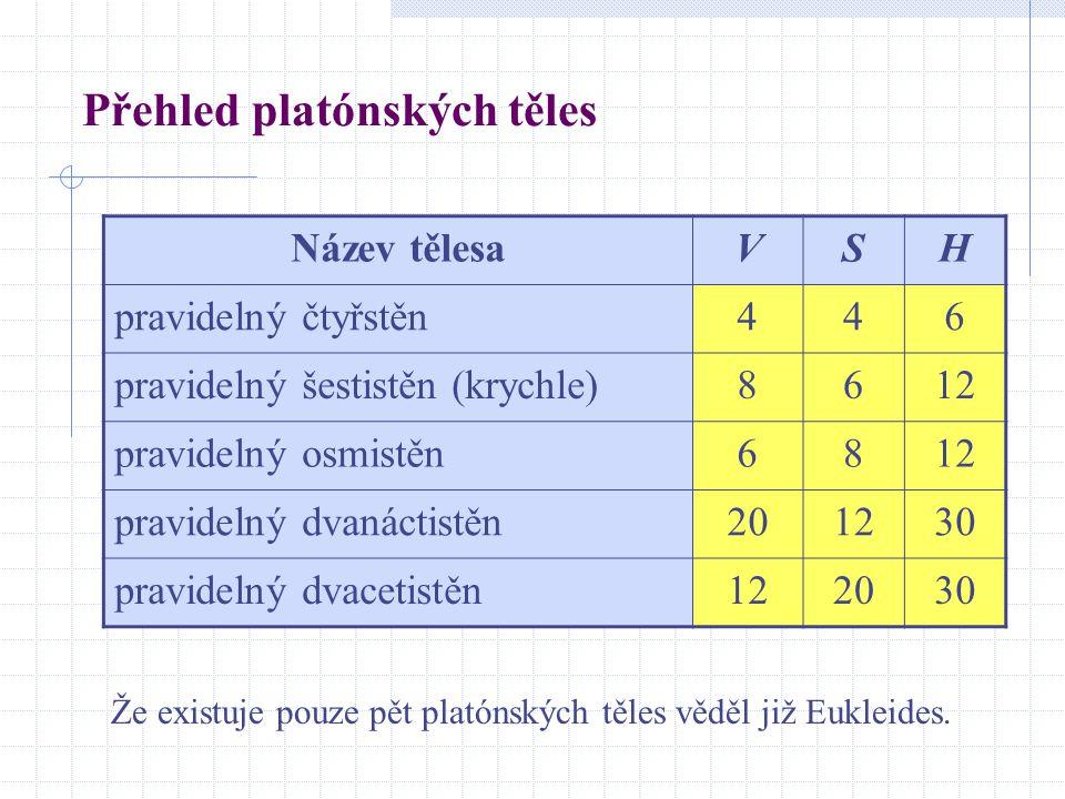 Přehled platónských těles