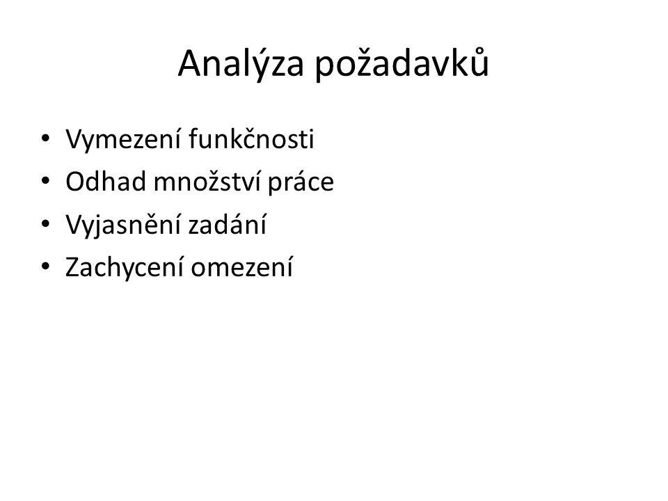 Analýza požadavků Vymezení funkčnosti Odhad množství práce