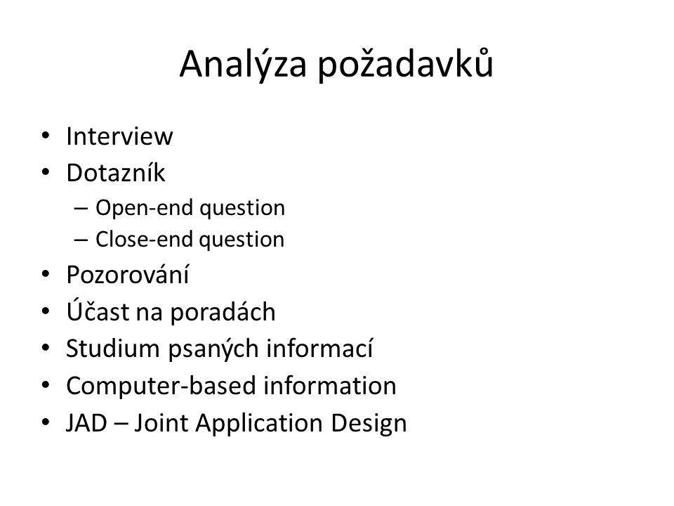 Analýza požadavků Interview Dotazník Pozorování Účast na poradách