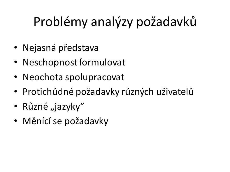Problémy analýzy požadavků