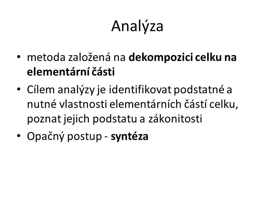 Analýza metoda založená na dekompozici celku na elementární části