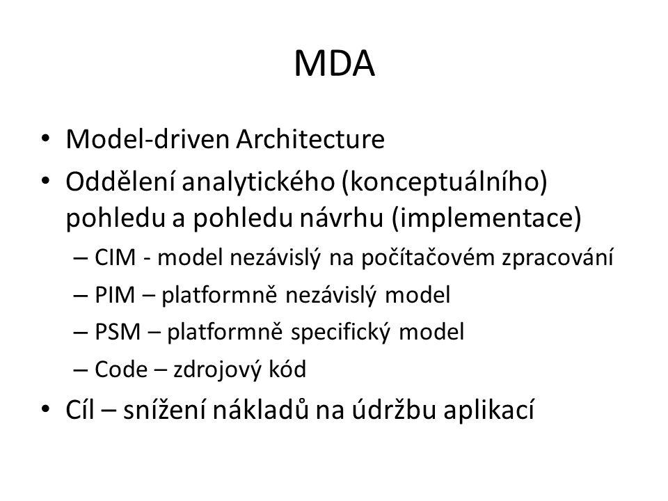 MDA Model-driven Architecture