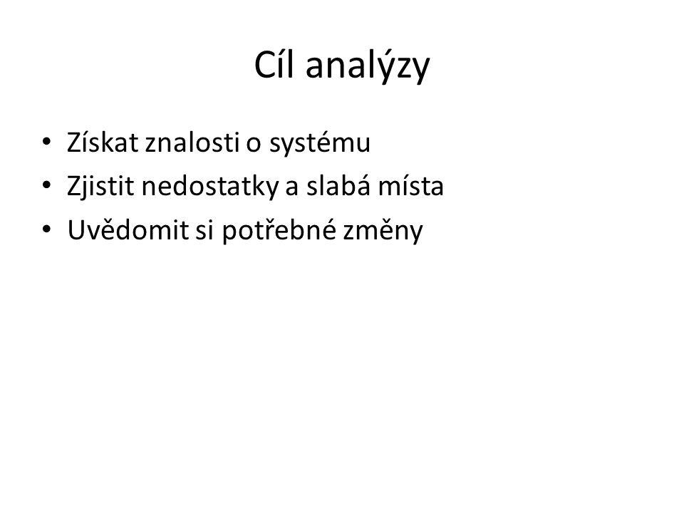 Cíl analýzy Získat znalosti o systému Zjistit nedostatky a slabá místa