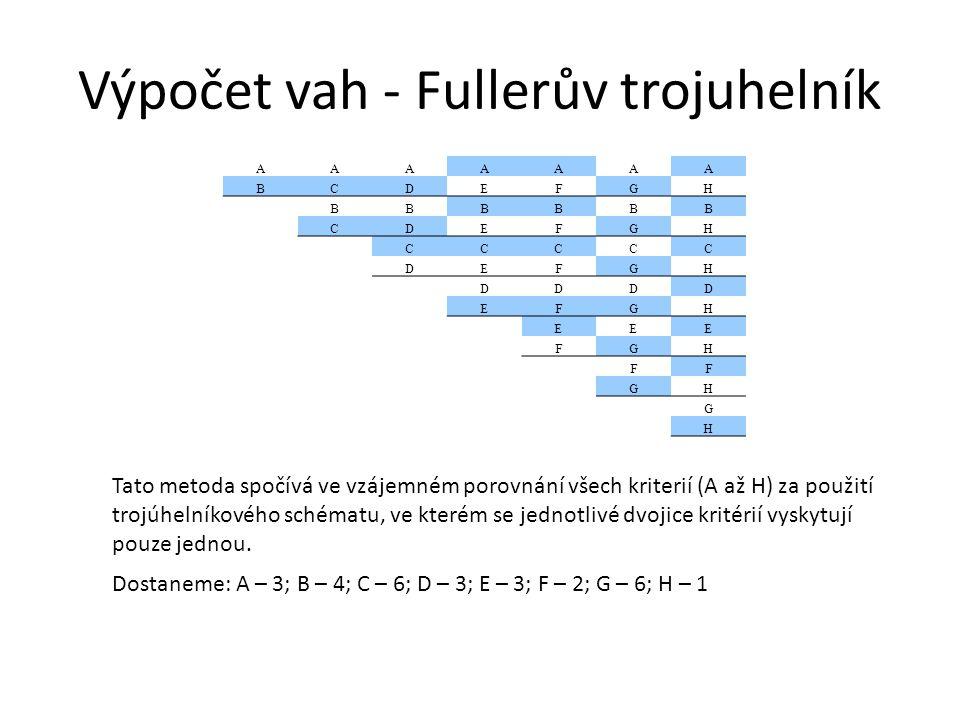 Výpočet vah - Fullerův trojuhelník